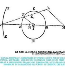 De com la inèrcia condiciona la mecànica